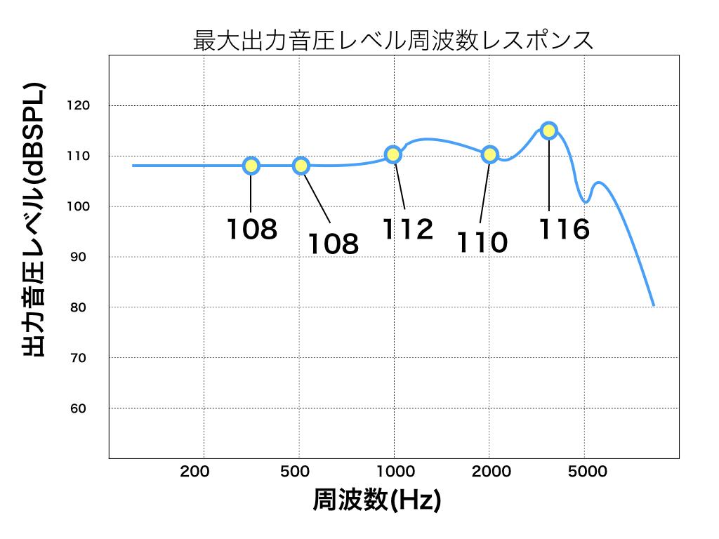 オージオグラムのコピー5.003.jpeg