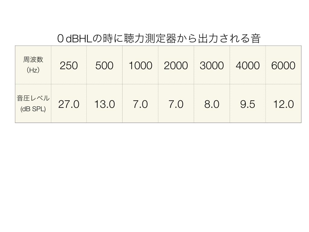 オージオグラムのコピー5.004.jpeg
